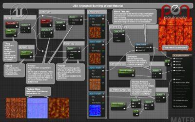 Unreal Engine 4 Info Graphics