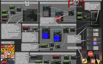 Professor uses Blueprint infographics to teach students Unreal Engine